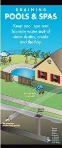 Draining Pool and Spas Brochure